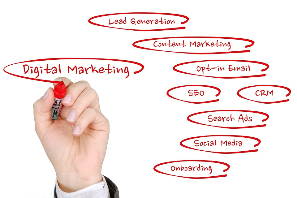 Tips To Help You Generate More Leads For Your Small Business